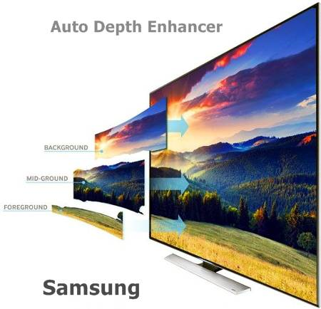 Auto Depth Enhancer Seria TV Full HD LED 3D Smart TV Samsung H6400: 32H6400, 50H6400, 55H6400, 65H6400, 75H6400