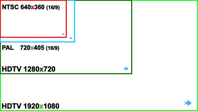 diferente intre standardele SDTV si HDTV