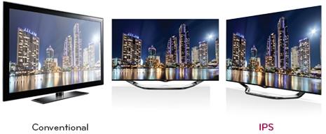 TelevizorLEDLG-81cm-HD-32LN540b- IPS-explicatie
