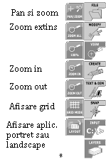 andcad-vizualizare
